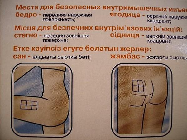 Как колоть самому себе уколы в ягодицу - Rwxchip.ru