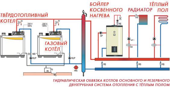 Ответы@Mail.Ru: схема отопление дома