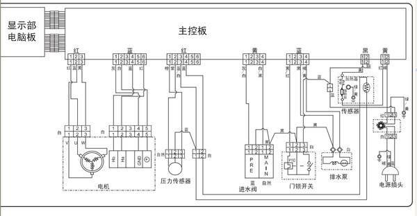 Схема подключения стиральной машины самсунг