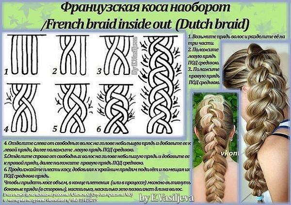 Как сделать прическу французский коса