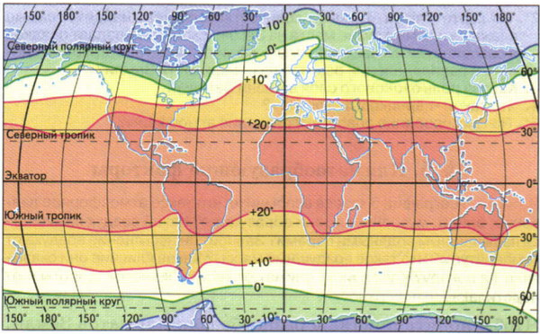 Почему в тропиках теплее чем на полюсе по географии