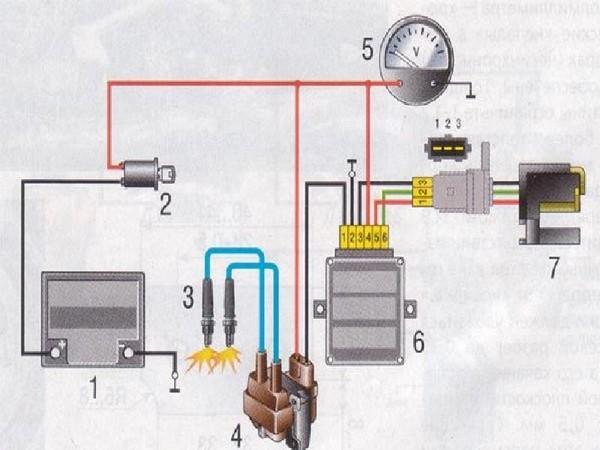 Ява как сделать электронное зажигание