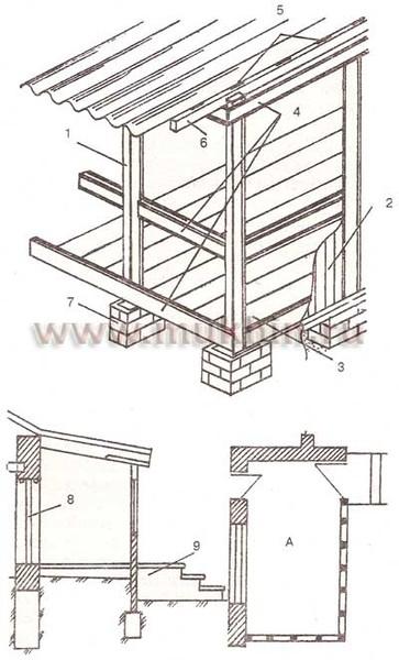 Как построить закрытую террасу своими руками