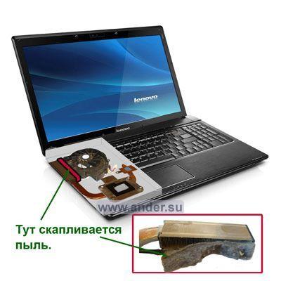 Как сделать чтобы не грелся компьютер