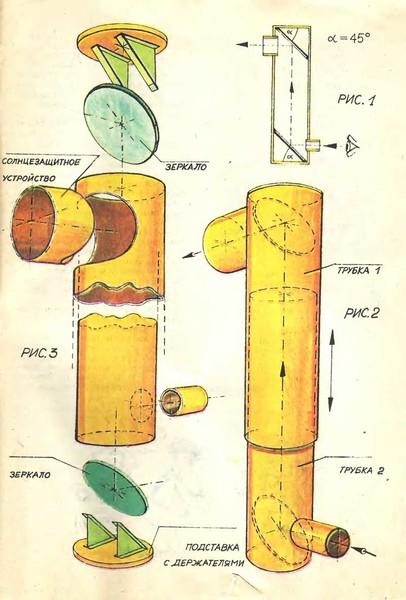 Как можно сделать перескоп
