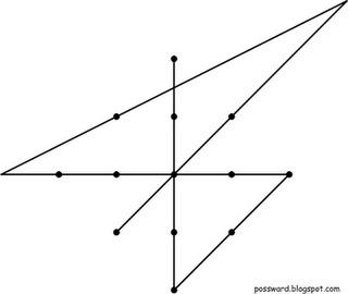 Зачеркнуть все 13 точек на рисунке пятью отрезками
