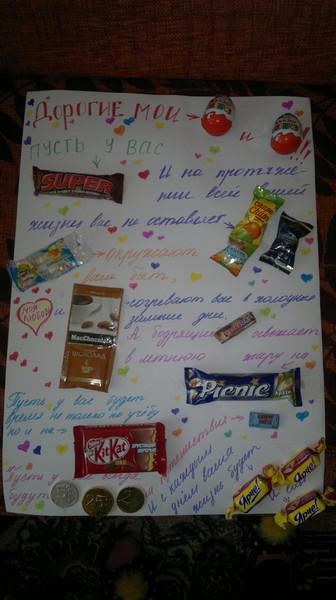 Подарки на день рождения 15 лет своими