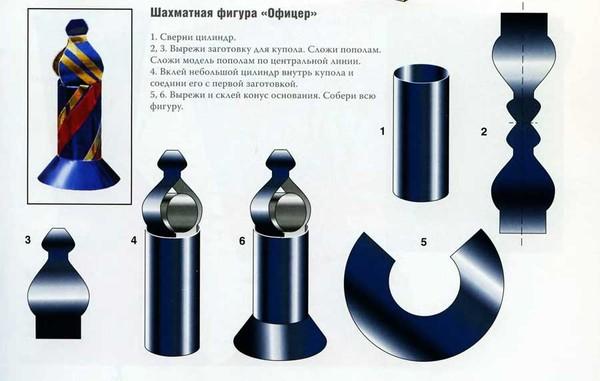 Как сделать шахматную фигуру