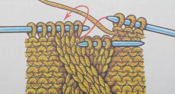 Кислые щи из квашеной капусты пошаговый рецепт с в мультиварке