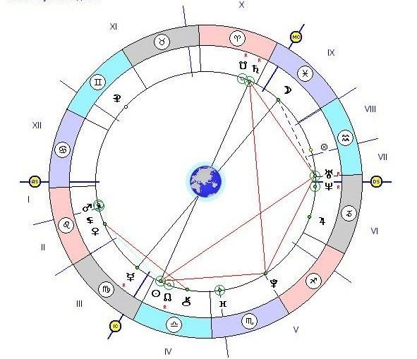Картинки: луна в скорпионе - astrologic (картинки)