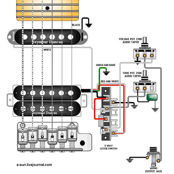 Электрогитара схема звукоснимателей h-h