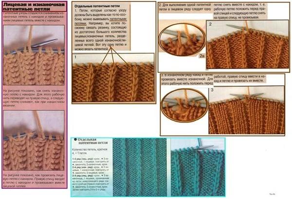 Разновидность резинок при вязании