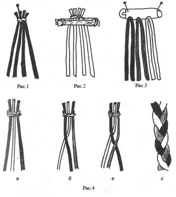 Схема плетения афрокосичек