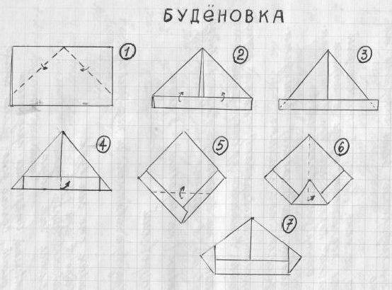 Буденовка из бумаги как сделать