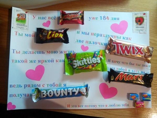 Открытка со сладостями на день рождения подруге