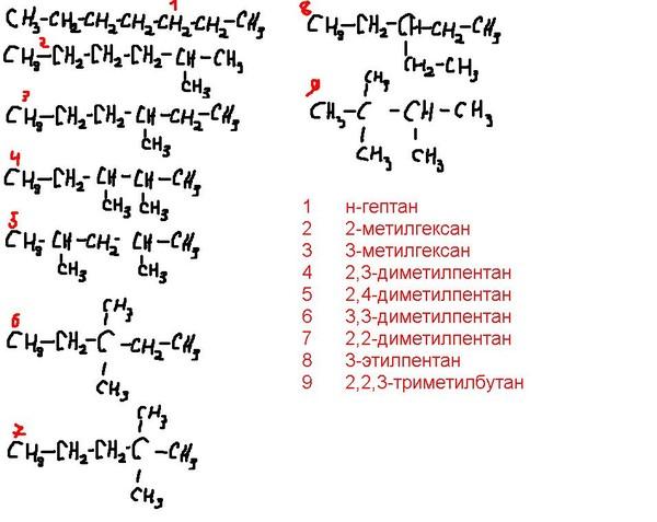 ну радикал название радикала ch4 c2h6 c3h8 c4h10 c5h12 c6h14 c7h16 c8h18 c9h20 c10h22 метан этан пропан бутан