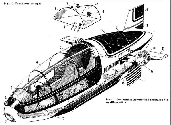 Как построить подводную лодку своими рук