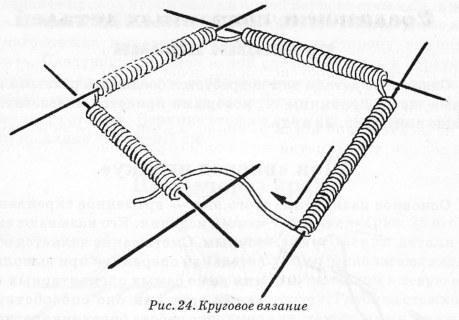 Вязание на 4 спицах в круговую