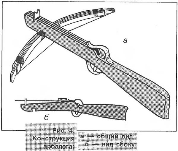 Простой арбалет чертежи деревянный