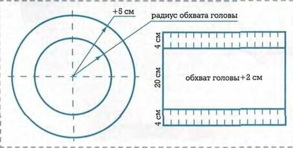 Схема цилиндр своими руками