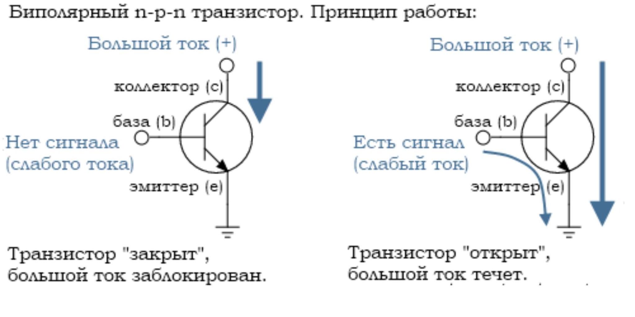 Схема не на мдп с индуцированным n к
