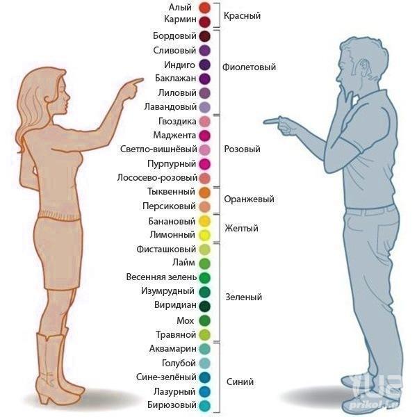 В чем разница между красным, зеленым и синим антифризом? Статья-обзор