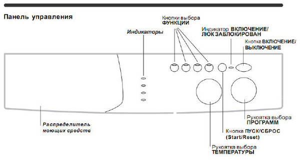 Indesit w104t инструкция на русском