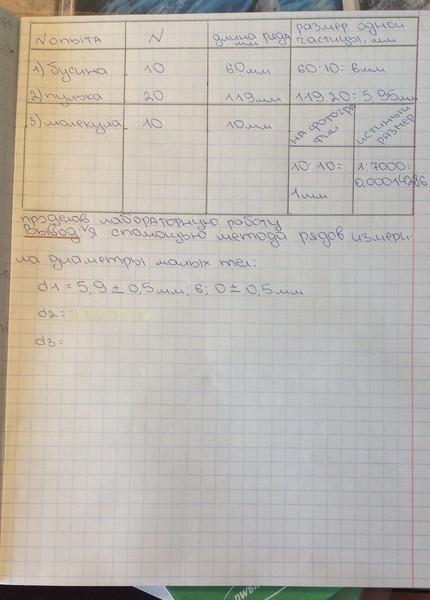 Как сделать лабораторную работу по физике 8 класс