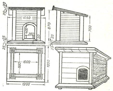 Размер будки для немецкой овчарки своими руками