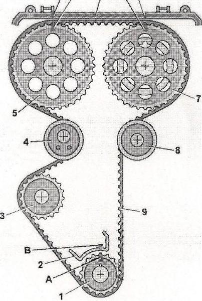 Замена ремня грм ваз 2112 16 клапанов