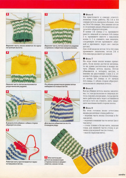 Пошаговое вязание носка видео