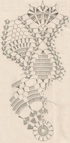 Кто придумывает схемы вязания