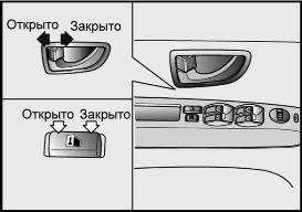 Как открыть киа рио если ключи внутри