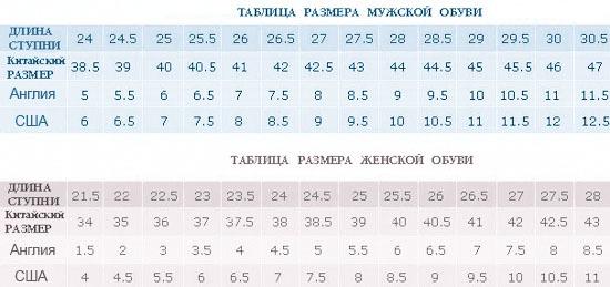 Таблица размеров обуви сша на алиэкспресс на русском