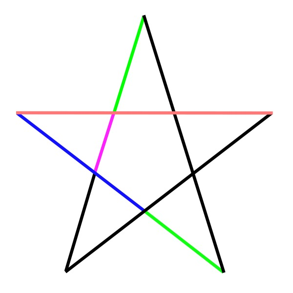 Пентаграмма звезды как ее рисовать