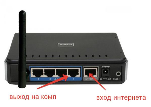 Ответы@Mail.Ru: Хочу купить wifi роутер, но на компе нету wifi, как сделать что бы комп работал с интернетом и был wifi?
