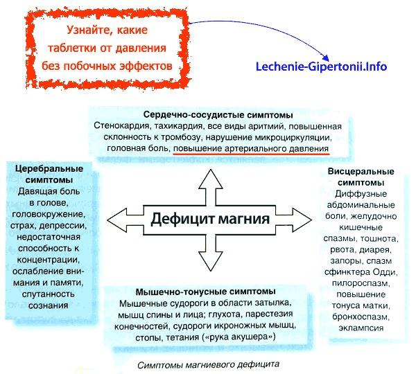 http://otvet.imgsmail.ru/download/ed8ad797501210b0339623823bcf9736_i-33.jpg