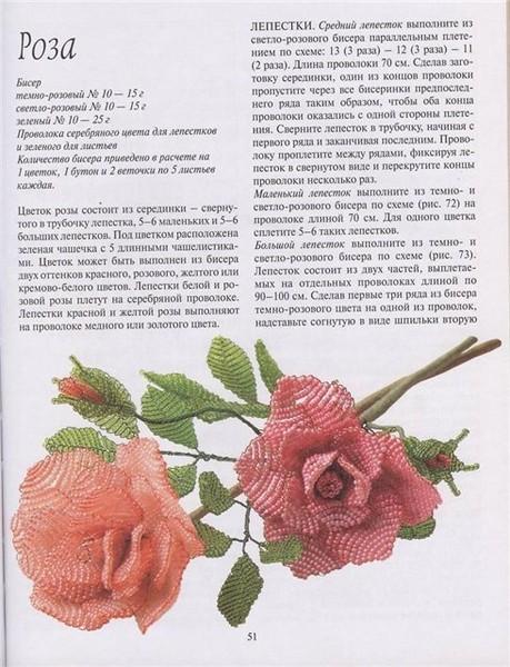 Розы из бисера схемы