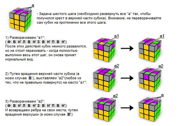 Как собрать кубик рубика за 31 ход схема