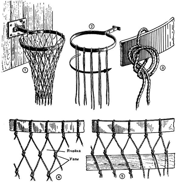 Как сплести баскетбольную сетку