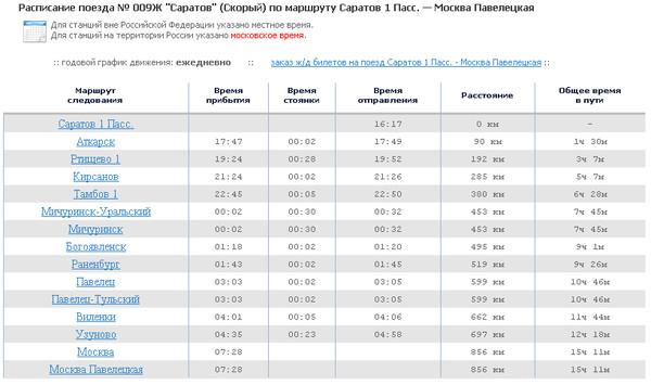 Москва саратов расписание транспорта и билеты на