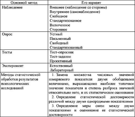 товарно-отчетной документации, подготовка исходных данных для формирования требований к асутп (характеристика