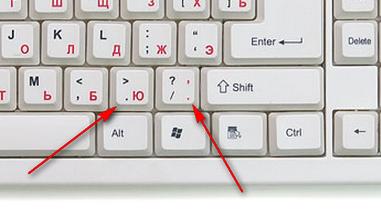 Где находится на клавиатуре точка