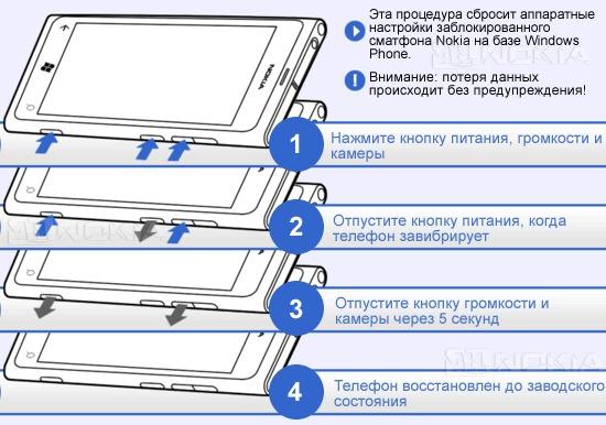 Как сделать сброс на телефоне нокиа