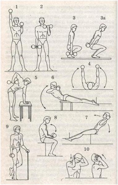 Комплекс физических упражнений в домашних условиях