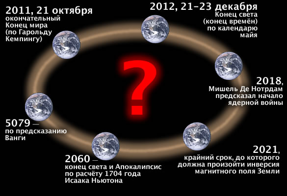 Выборы Президента России 2017. Состоятся ли и
