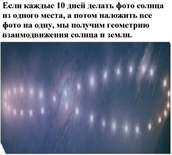 7. Геометрия оси вращения небесных объектов U_18c2a52332b0d7cf73ce52f8a7202fab_800