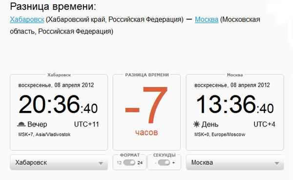 Картинки: время в стране россия (картинки) в казани