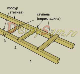 Как правильно сделать лестницу деревянную 849