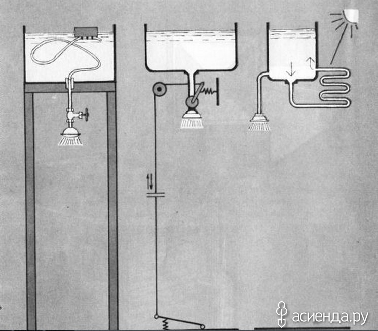 Как сделать душ на даче своими руками фото чертежи